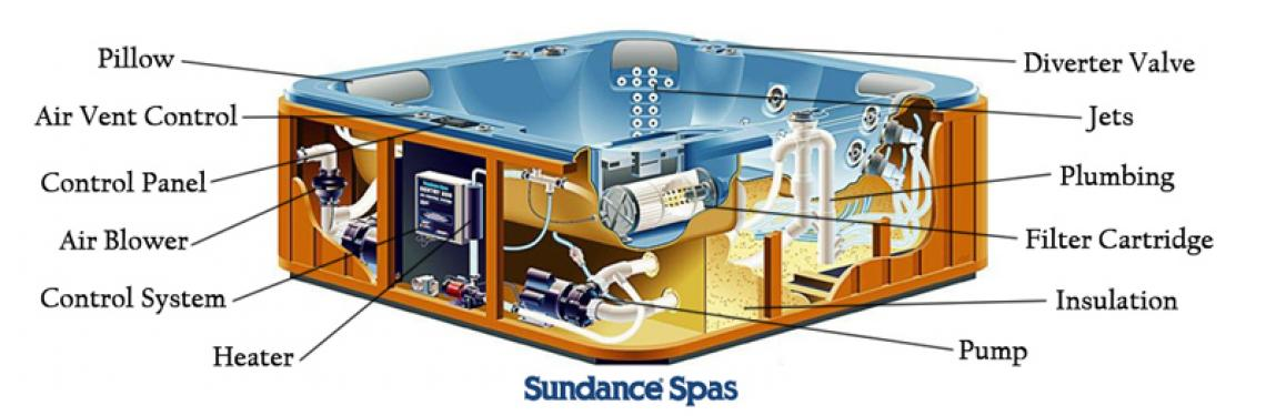 Sundance Slider Zz on Sundance Spa Plumbing Parts Diagram