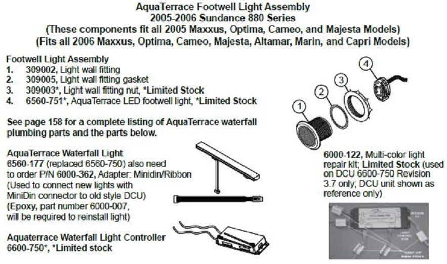 Aqua Terrace Led Footwell Light 2005