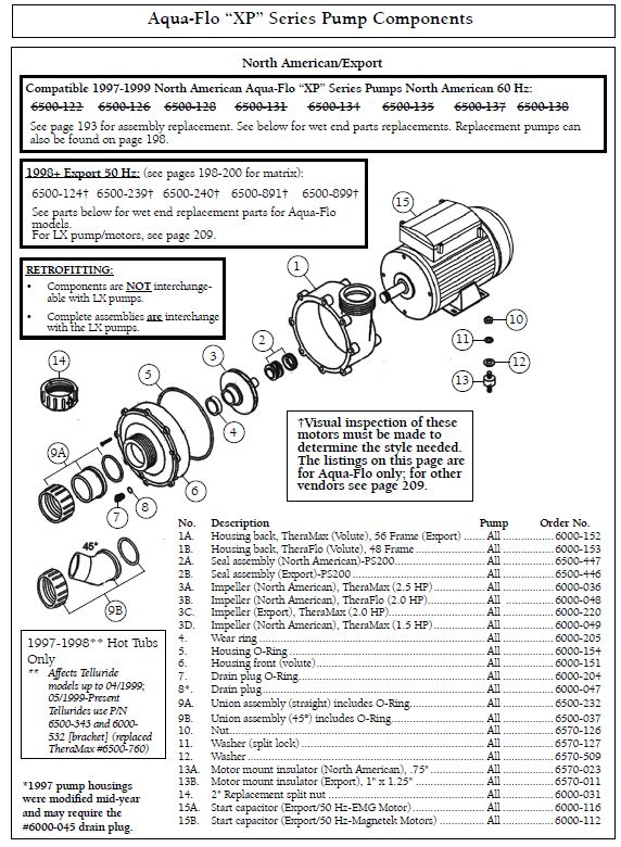 Sundance Spa Suntub Pump Seal Assembly