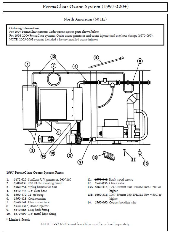 permaclear_ozone_97 sundance spa 1 4 inch ozone check valve my spa parts store caldera spa wiring diagram at bayanpartner.co