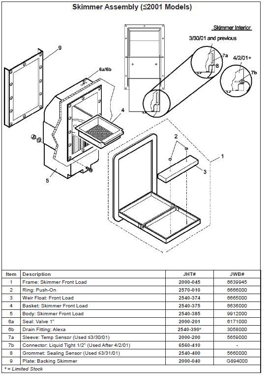 jacuzzi spa skimmer frame  front load