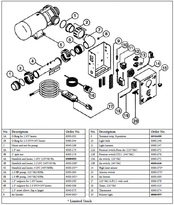 sundance spa suntub manual hi limit switch | my spa parts ... cal spa plumbing diagram hot springs spa plumbing diagram #7