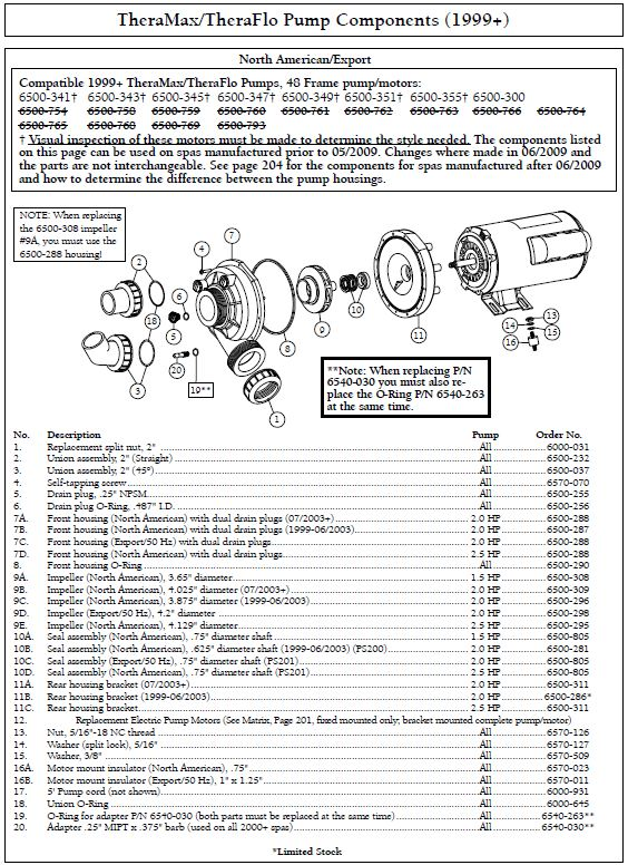With Spa Circulation Pump Furthermore Cal Spa Heater Wiring Diagram